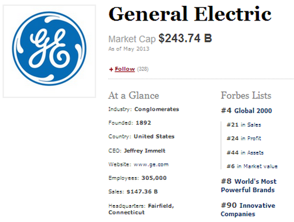 4. General Electric