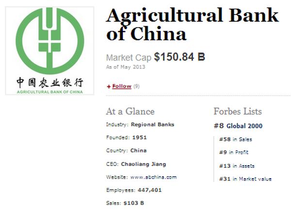 8. Agricultural Bank of China - Ngân hàng Nông nghiệp Trung Quốc