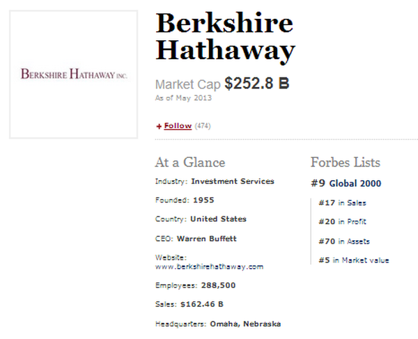 9. Berkshire Hathaway