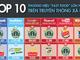 """[Infographic] Top 10 thương hiệu """"Fast Food"""" lớn nhất trên truyền thông xã hội"""