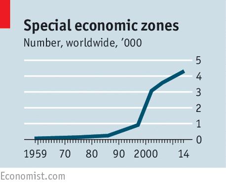 Tổng số SEZ trên toàn cầu (nghìn)
