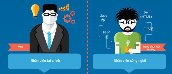 [Infographic] Khác biệt giữa nhân viên ngành tài chính và công nghệ