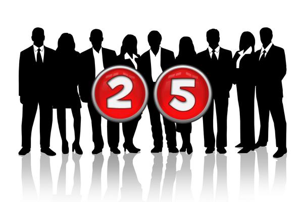 """Tuổi 25 """"không mấy lẫy lừng"""" của một số doanh nhân Việt nổi tiếng"""