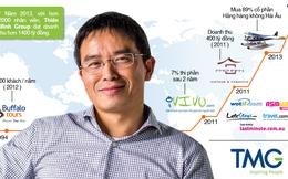 Ông Trần Trọng Kiên: Mọi người trong Thiên Minh Group đều bình đẳng với CEO