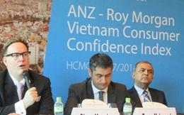 Chỉ số niềm tin tiêu dùng Việt Nam đứng thứ 3 tại châu Á