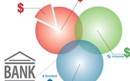 M&A ngân hàng: Những biến động lớn