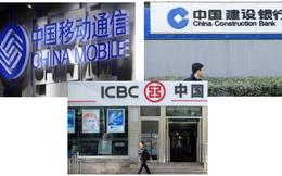 10 thương hiệu quyền lực nhất Trung Quốc