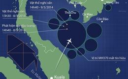 [MH370] Lần ra dấu vết máy bay Malaysia trên radar tới Eo biển Malacca