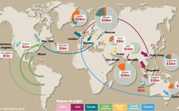 Giới siêu giàu trên Thế giới đang 'đổ tiền' vào đâu?