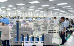 Dòng vốn FDI 2014: Cuộc đua 2 ông lớn Hàn - Nhật
