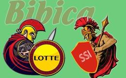 SSI và Lotte ra sức gom nốt số cổ phiếu Bibica của nhà đầu tư nhỏ lẻ?