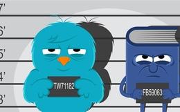 [Infographic] Có nên khuyến khích nhân viên dùng mạng xã hội?