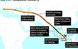[MH370] Giả thuyết mới về máy bay Malaysia mất tích
